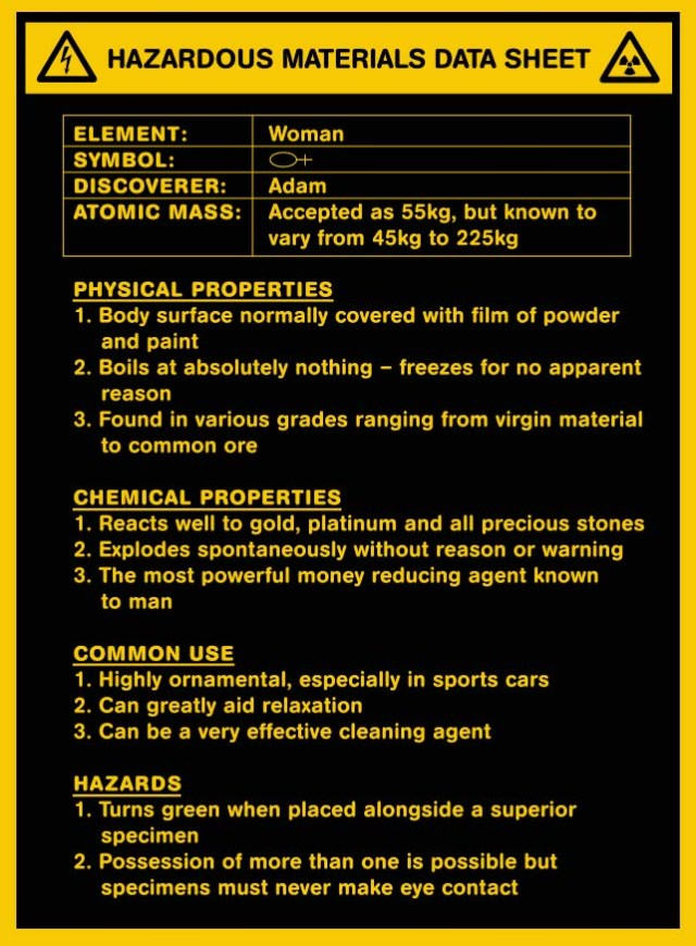 Hazardous material data sheet
