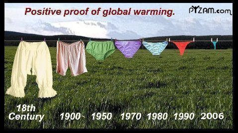 positive proof global warming