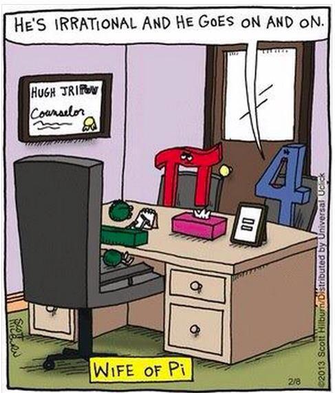 Pi irrational