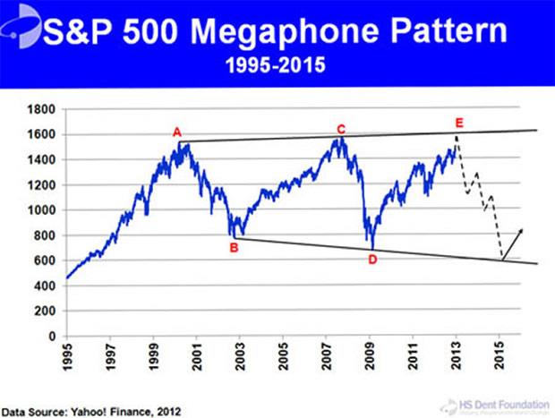 SP 500 Megaphone