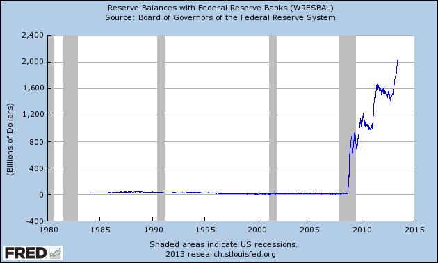 Reserve balance