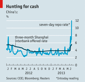 China hunting for cash