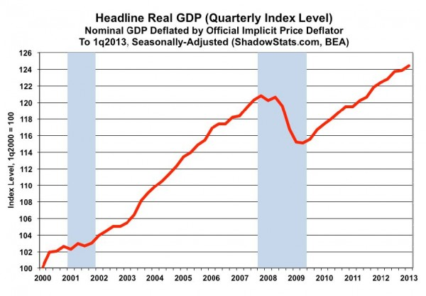 Headline  Real GDP130710_CDD_chart_2