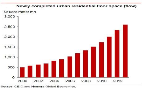 china-floor-add_2854797c