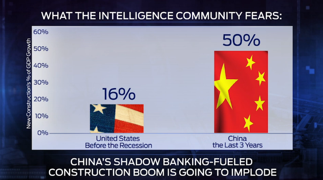 China shadow bank vs US