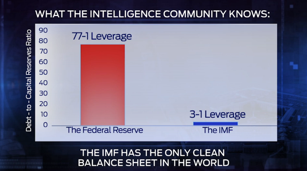 Fed vs IMF