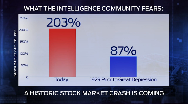 stocks today vs 1929