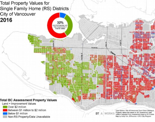Vancouver property values