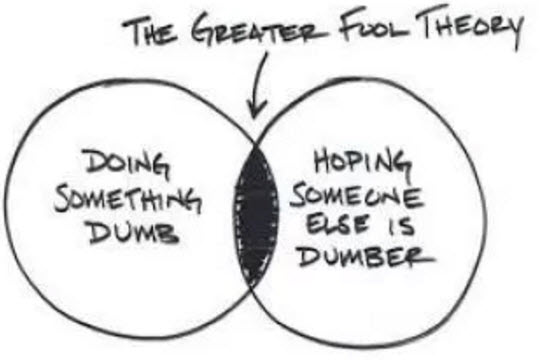 Greater-Fool.
